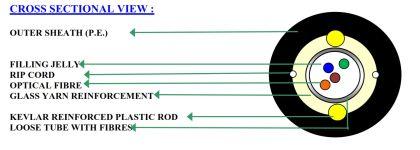2F Оптичен Кабел с KRP - 2км