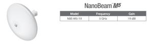 NanoBeam M5 19