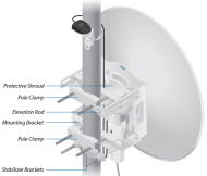 Антена за airFiber X - 5 GHz, 30 dBi Slant 45