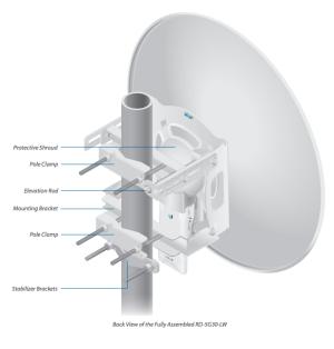RD-5G30-LW - 5GHz, 30dBi Антена
