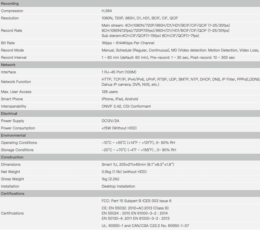 Dahua HCVR4104C-S3 - 4 Channel Tribrid 720p DVR