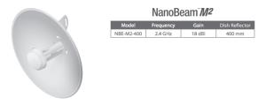 NanoBeam M2 400